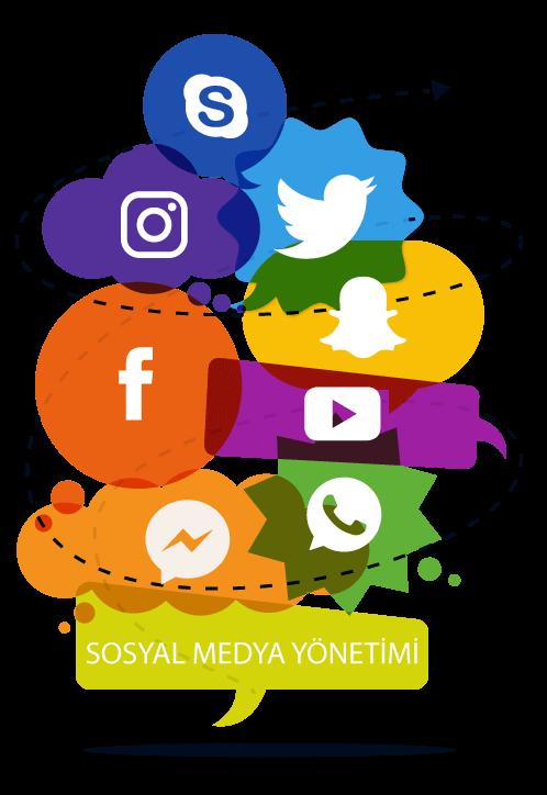 web proje merkezi sosyal medya yönetimi sosyal medya yönetimi - sosyal medya yonetimi - Sosyal Medya Yönetimi