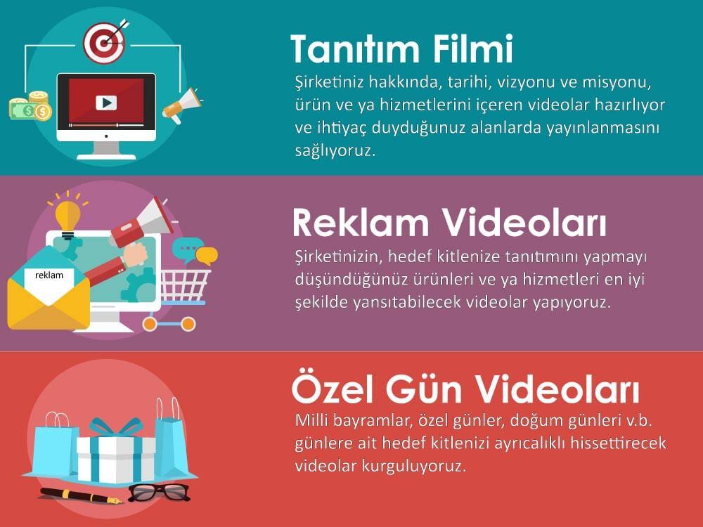 Video - Hızlı Çözümler, video, tanıtım videosu, emlak ilan tanıtım, hikaye videoları tanıtım filmi ve video Çözümleri - video cozumleri - Tanıtım Filmi ve Video Çözümleri