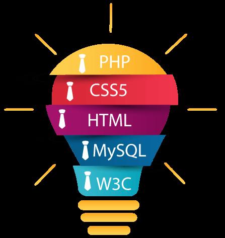 web sitesi Çözümleri - info2 - Web Sitesi Çözümleri